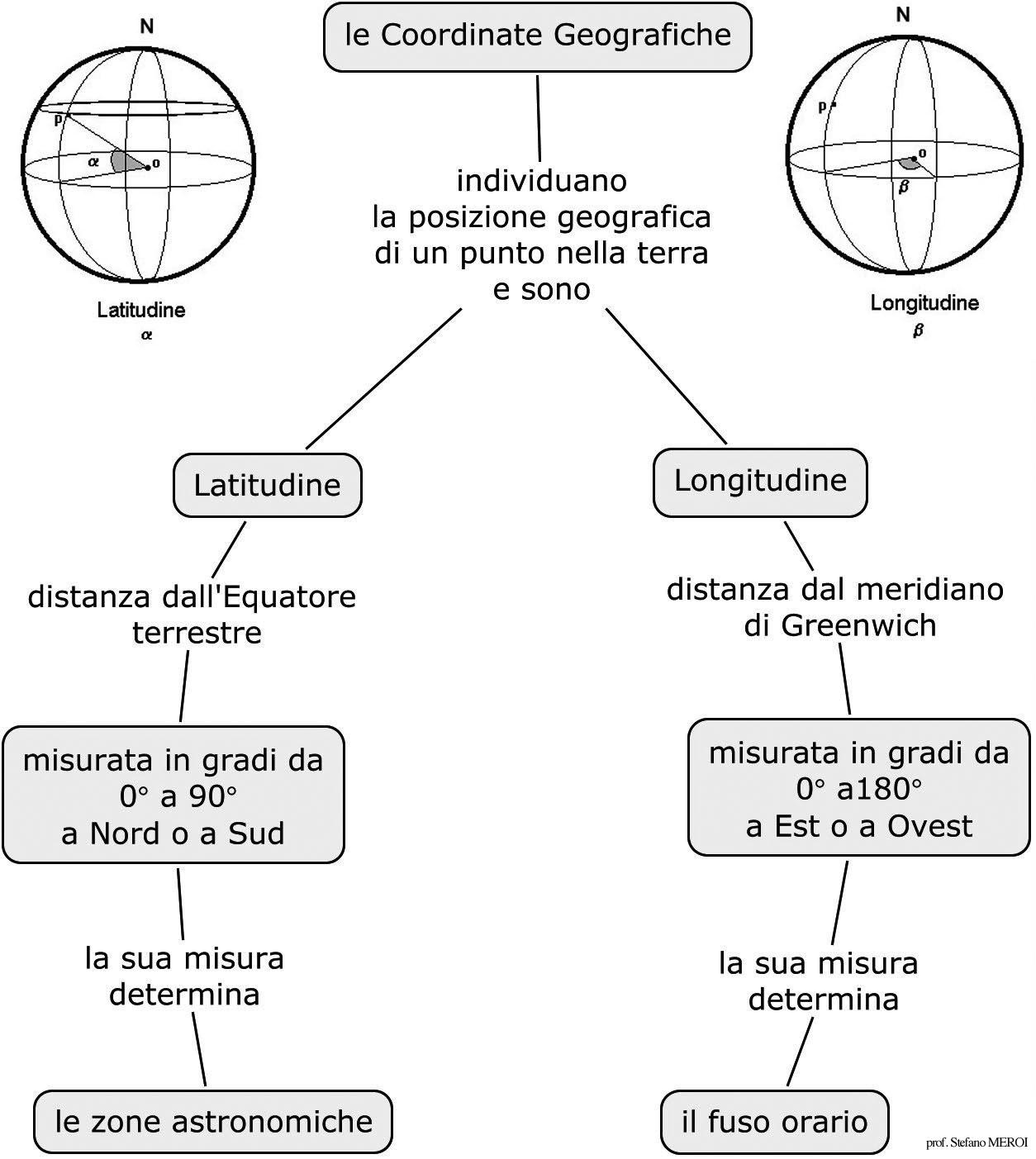 Estremamente Geografia generale | Geografia per tutti XL55