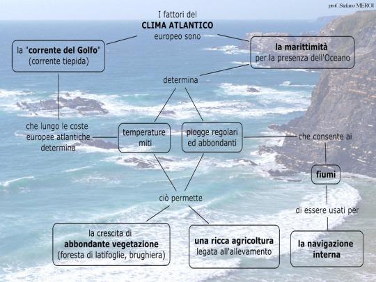 Clima atlantico-col