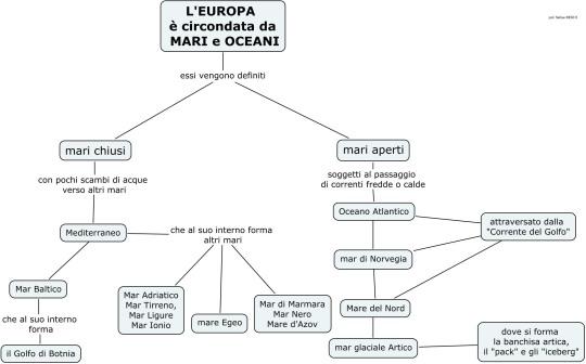 mari europei copia